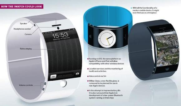 iwatch, apple, novedades, 2013, dispositivos, rumores, rumor
